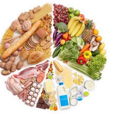 Como ter uma alimentação saudável para emagrecer